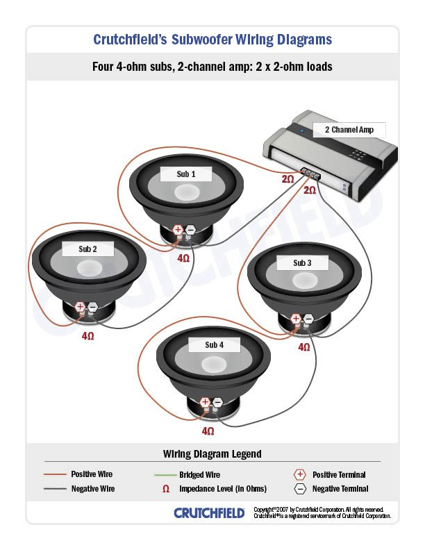 Subwoofer Wiring Diagrams How To Wire Your Subs