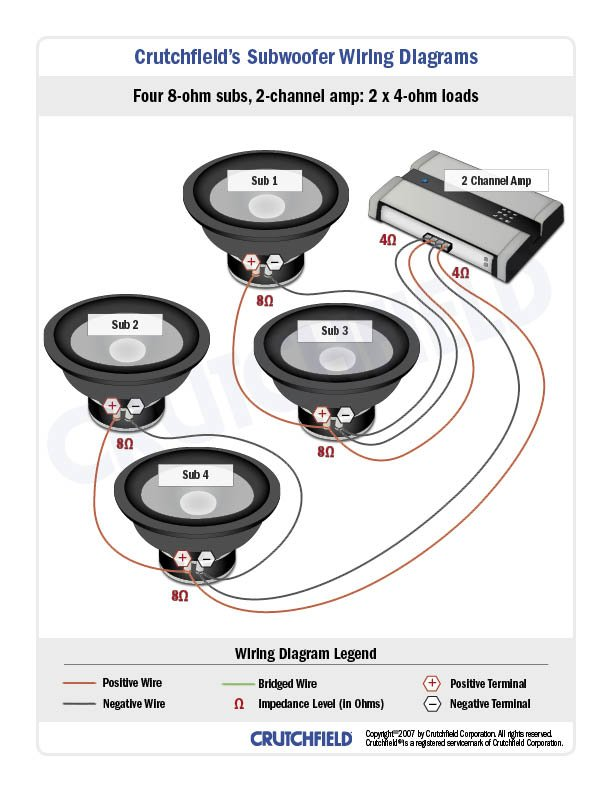 wiring diagram for dual 4 ohm subwoofer wiring wiring diagram for subwoofers wiring image wiring on wiring diagram for dual 4 ohm